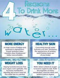 Is The Water Challenge Safe Does Drinkingwater Before Meal Makes You Much Fitter Http Buff