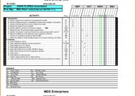 software testing report template and monthly activity report