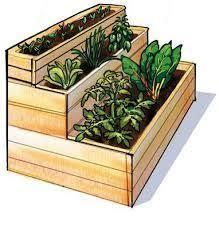 image result for raised vegetable garden beds multi levels