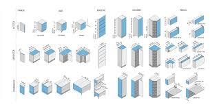 dimension meuble cuisine dimensions des meubles de cuisine plans valcucine