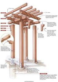 How To Build A Simple Pergola by How To Build A Fence Pergola Pergolas Backyard And Yards