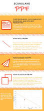 Best 25 Understanding Economics Ideas On Pinterest Economics