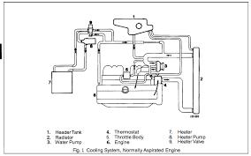 jaguar xk8 fuse box diagram jaguar xk8 engine diagram wiring