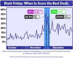 the best black friday tech deals walmart black friday 2013 ad page 28 ad santa u0027s shopping list