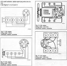 1984 corvette firing order firing order on a ford bantam 1 6 litre carb model fixya