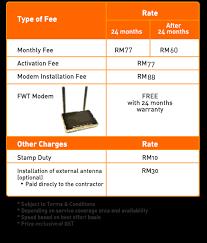 home wireless internet plans streamyx wireless png