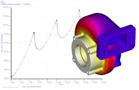 fea finite element analysis ptc