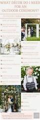 Wedding Decor Checklist Wedding Gifts 4 Weddbook