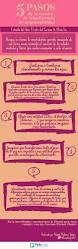 teoria conductual hakkında pinterest u0027teki en iyi 10 fikir