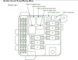 acura mdx fuse box php wiring diagram byblank