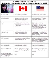 americanadian s guide to canadian thanksgiving vs american