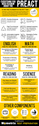 fsot essay sample 55 best act test prep course images on pinterest test prep act everything you need to know about the preact