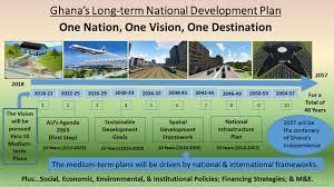 home page national development planning commission