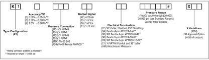 ashcroft k1 pressure transducer transmitter tequipment net