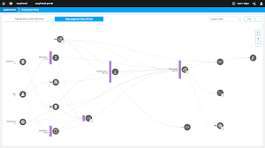 Map In Java Java Monitoring Dynatrace