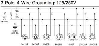 how to wire 120 240 volt outlet and plug projekty na vyskúšanie