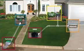 quick tip what can i do to improve my landscape u0027s drainage the