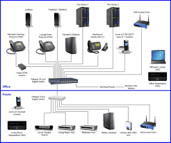 Home Network Design Switch How To Build A Wireless Home Network Introduction To Wireless
