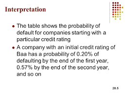 Credit Ratings Table by Credit Risk Chapter Ppt Video Online Download