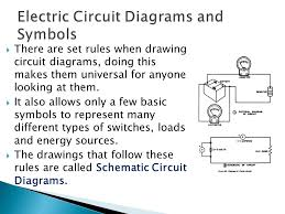current electricity and electric circuits ppt download