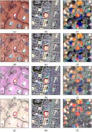 remote sensing free full text on attribute thresholding and