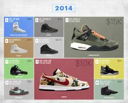 most expensive shoes flight club u0027s most expensive sneakers of the last decade complex