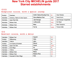 chef s table nyc restaurants michelin guide new york city 2017 exceptional cuisine worth a