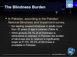 Blindness After Cataract Surgery Spectacle Independence After Cataract Surgery