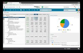 corporate performance management software cpm software epm software
