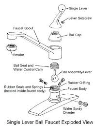 repairing moen kitchen faucet single handle fix kitchen faucet imindmap us