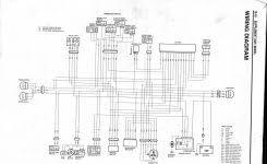 Delta Faucets Parts List Delta Faucet 980t Sssd Dst Parts List And Diagram In Delta Kitchen