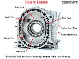 mazda rx7 rotary engine the top ten engines to build
