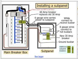 help adding 230v outlet at subpanel in the garage page 2