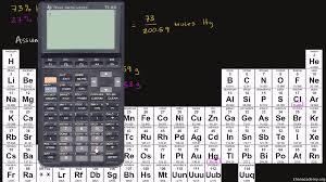 empirical molecular and structural formulas video khan academy