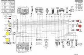 kymco mobility scooter wiring diagram wiring diagram