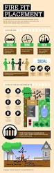 How To Make A Fire Pit In Your Backyard by Fire Pit Placement Infographic How To Position Family Fire Pit