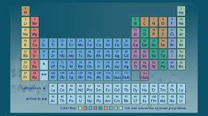 periodic table of the elements science interactive pbs
