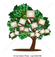 family tree design template eps vectors search clip