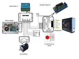 an autonomous detection u0026 sorting system