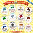 สีกระเป๋าตามวันเกิด สีกระเป๋าสตางค์เสริมดวงปี 2558