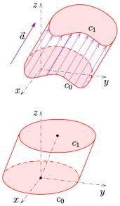 zylinderoberfl che zylinder geometrie