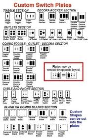 light switch covers 3 toggle 1 rocker ses switch plates