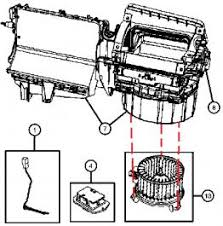 jeep compass air conditioning problems jeep patriot blower problem jeep patriot forums