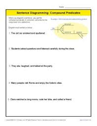 break apart the compound sentence sentences worksheets and