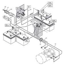 wiring diagram for 2009 star golf cart u2013 readingrat net