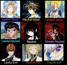 Goku Memes - good neutral and evil meme goku by gokuandsonic707 on deviantart