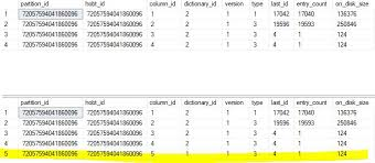 Alter Table Add Partition Sql Server Adding New Columns To Table With Clustured