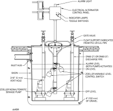variable level control switch zoeller pumps