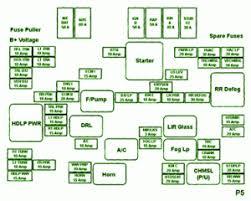 1997 blazer fuse diagram 1997 wiring diagrams instruction