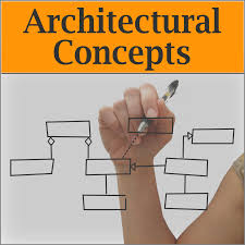 architectural concepts podcast